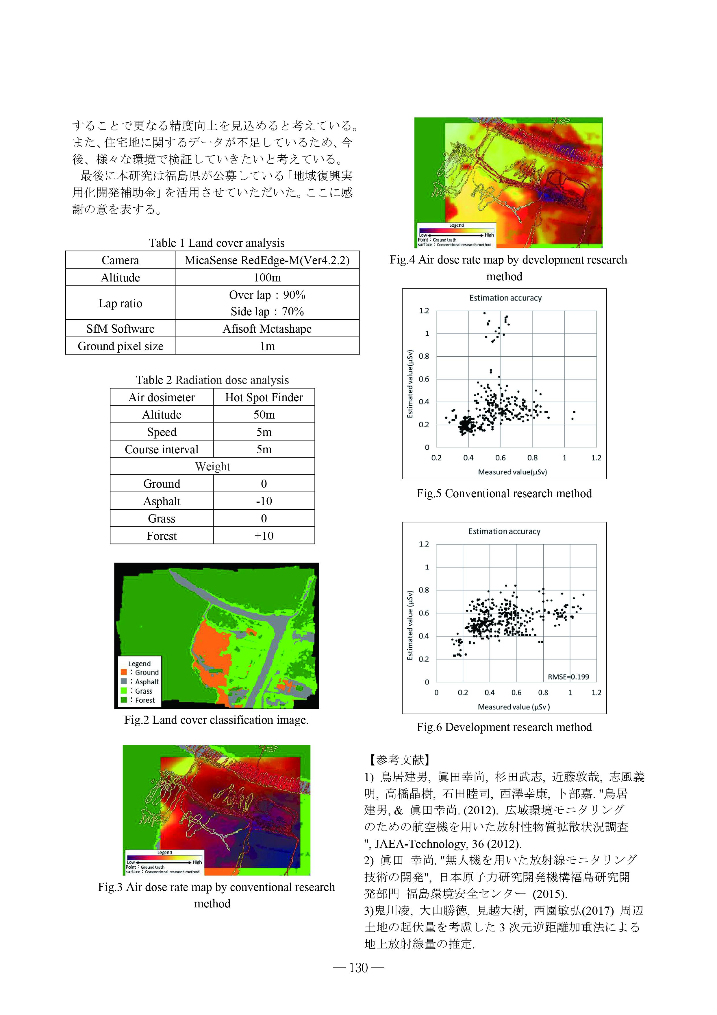 ドローン研究に関する論文紹介の画像
